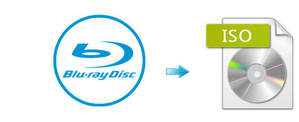 Guide to Creating ISO Image files from Blu-ray movies for free