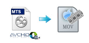 convert-mts-to-mov-mac.jpg